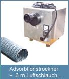 Adsorbtionstrockner Trotec Fixtron